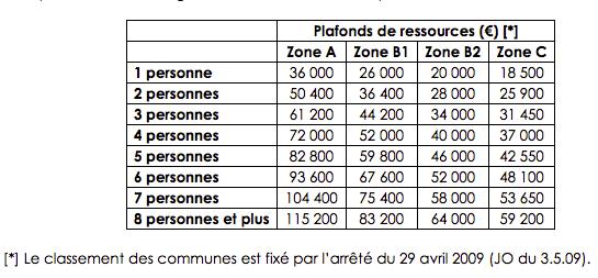 ressources-RFR-PTZ+